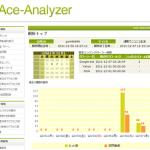 無料アクセス解析【Ace─Analyzer】を設置してみました。