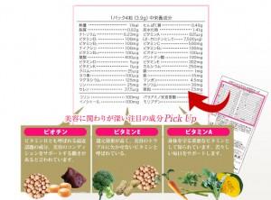 美的ヌーボ1パック4粒(3.9g)中栄養成分