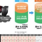 【マウスコンピューター】 金利手数料 無料 キャンペーン 最大36回払いまで 金利手数料 0円!! のお知らせ