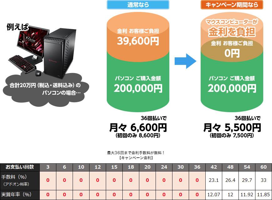 マウスコンピューター 合計20万円(税込・送料込)ぐらいするパソコンの場合